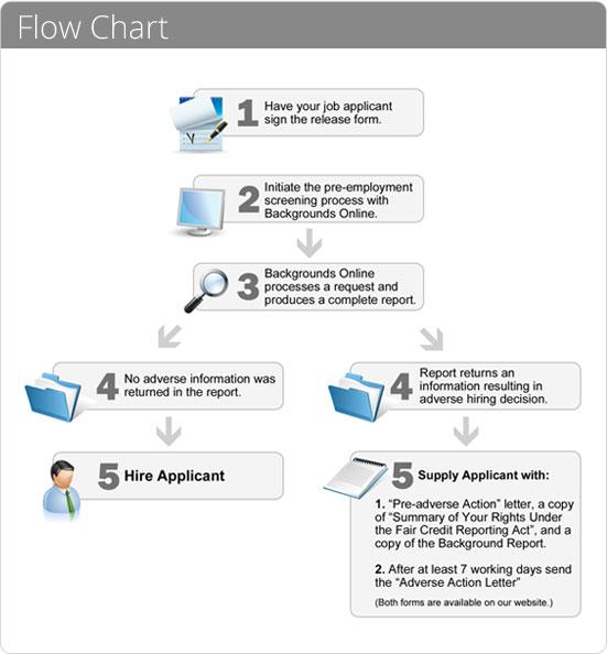 Client Education Backgrounds line